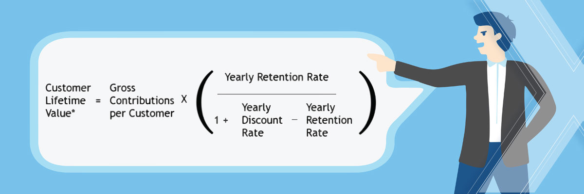 ecommerce loyalty programs - CLV