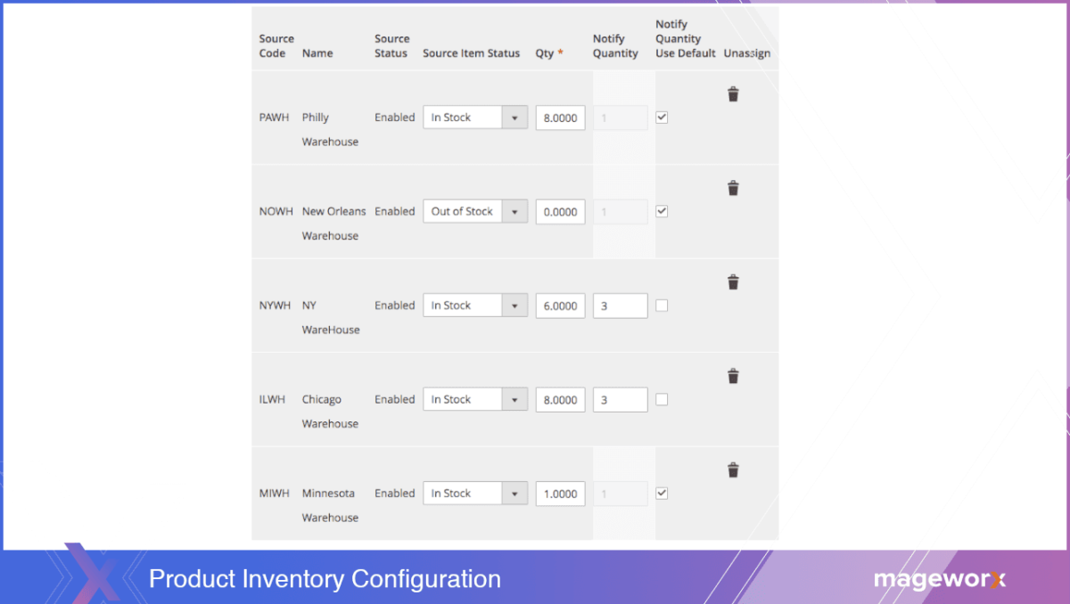 Magento 2 Product Inventory Configuration | MageWorx Blog