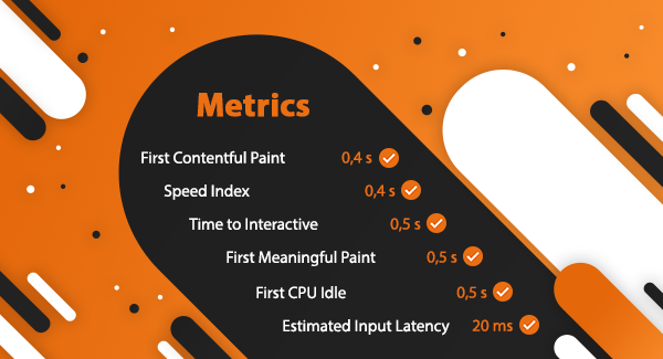 👨‍💻 Magento 2 Speed Optimization | Research & the Ultimate Guide | MageWorx Magento Blog