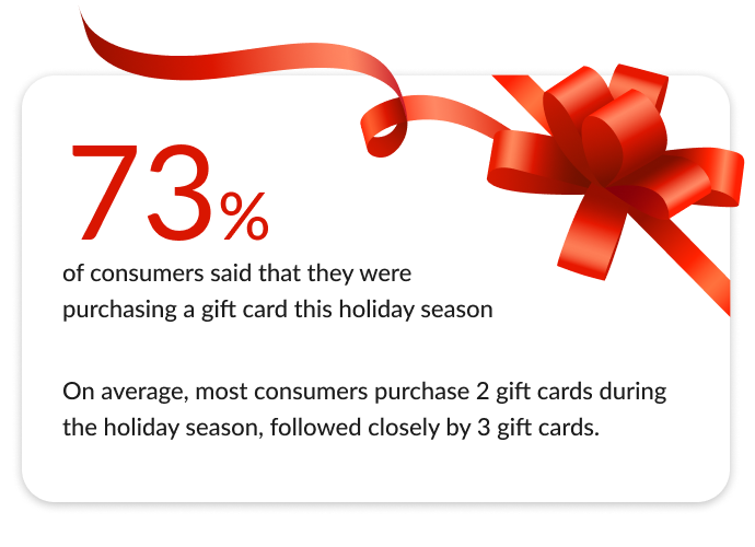 Magento 2 Gift Cards: Perfect Last-Minute Valentine's Gifts Idea | MageWorx Blog