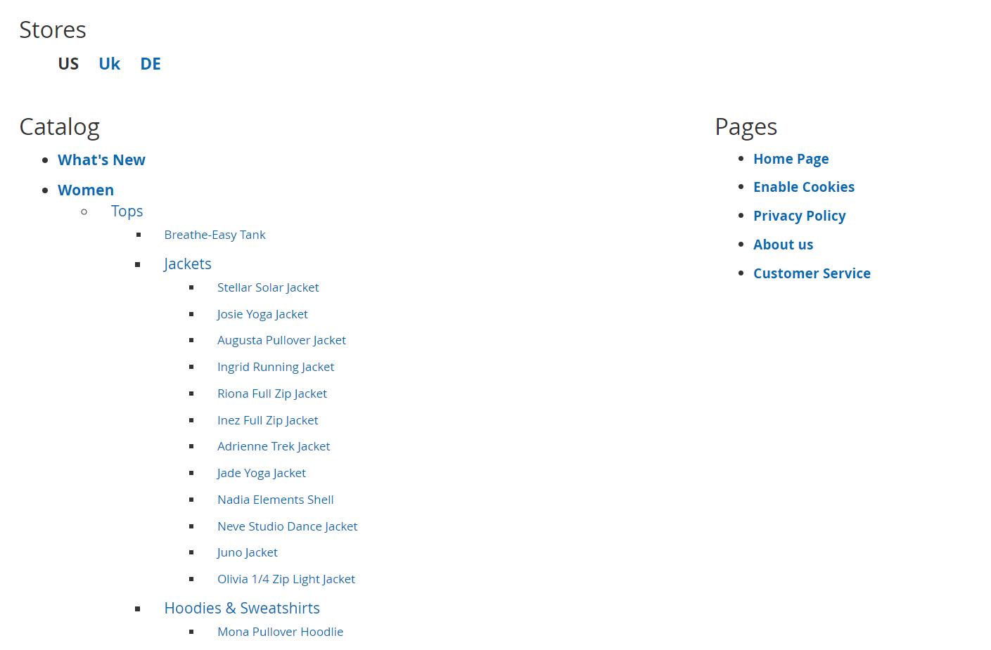 Magento HTML Sitemap