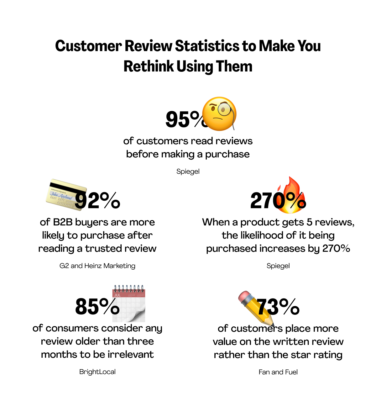 why reviews are important - infographics