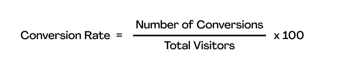 online store conversion rate calculation