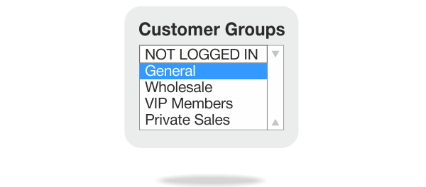 Customer groups for custom product options in Magento