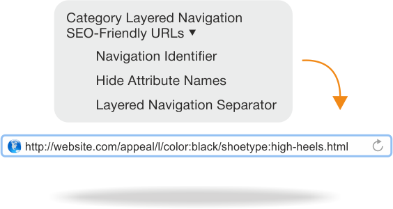 SEO layered navigation optimization in Magento