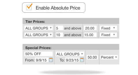 Custom options pricing/ Absolute: Special and Tier prices for Magento