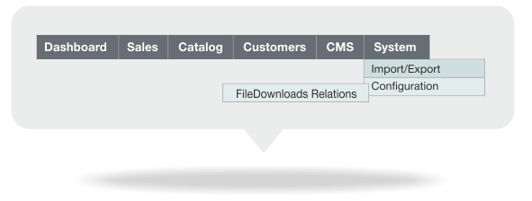 File downloads relations import