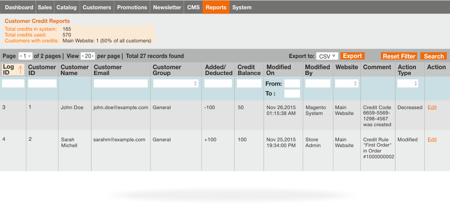 Magento reward points module reports