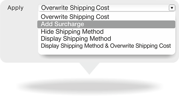 Shipping rates in Magento custom shipping method extension