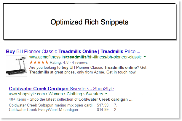 Magento rich snippets optimization.