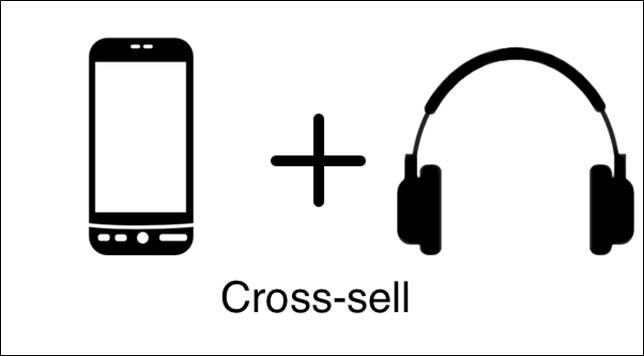 Magento 2 cross-sell